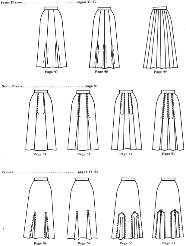 Skirts with gores, pleats and godets.