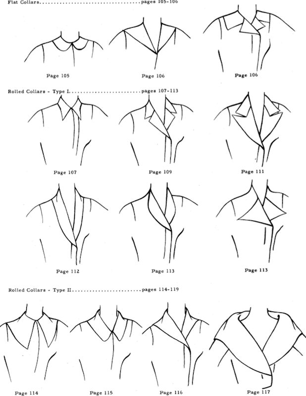 Flat, rolled, wrapover and shawl collars